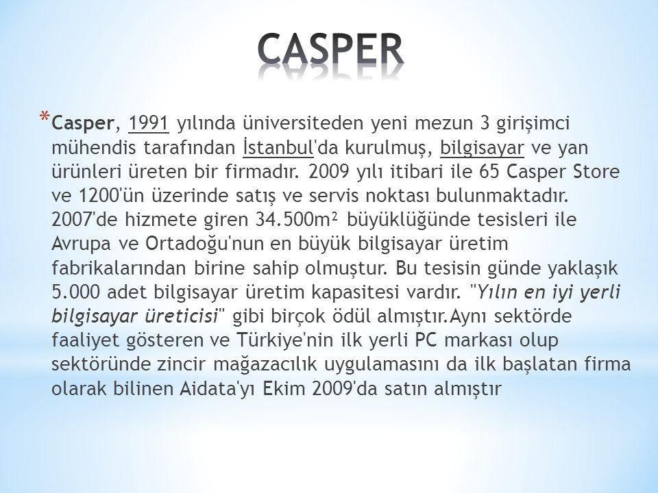 * Casper, 1991 yılında üniversiteden yeni mezun 3 girişimci mühendis tarafından İstanbul'da kurulmuş, bilgisayar ve yan ürünleri üreten bir firmadır.
