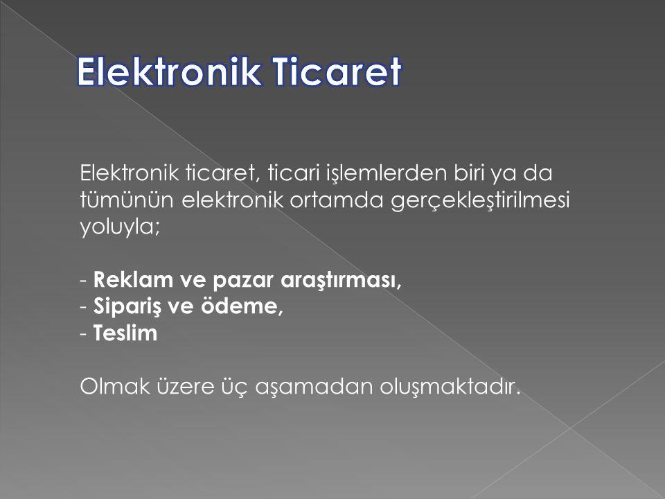 Elektronik ticaret, ticari işlemlerden biri ya da tümünün elektronik ortamda gerçekleştirilmesi yoluyla; - Reklam ve pazar araştırması, - Sipariş ve ö