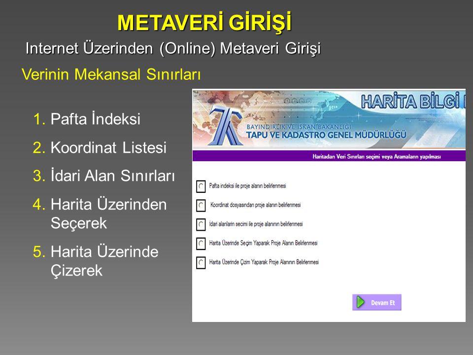 Internet Üzerinden (Online) Metaveri Girişi Verinin Mekansal Sınırları 1.Pafta İndeksi 2.Koordinat Listesi 3.İdari Alan Sınırları 4.Harita Üzerinden S