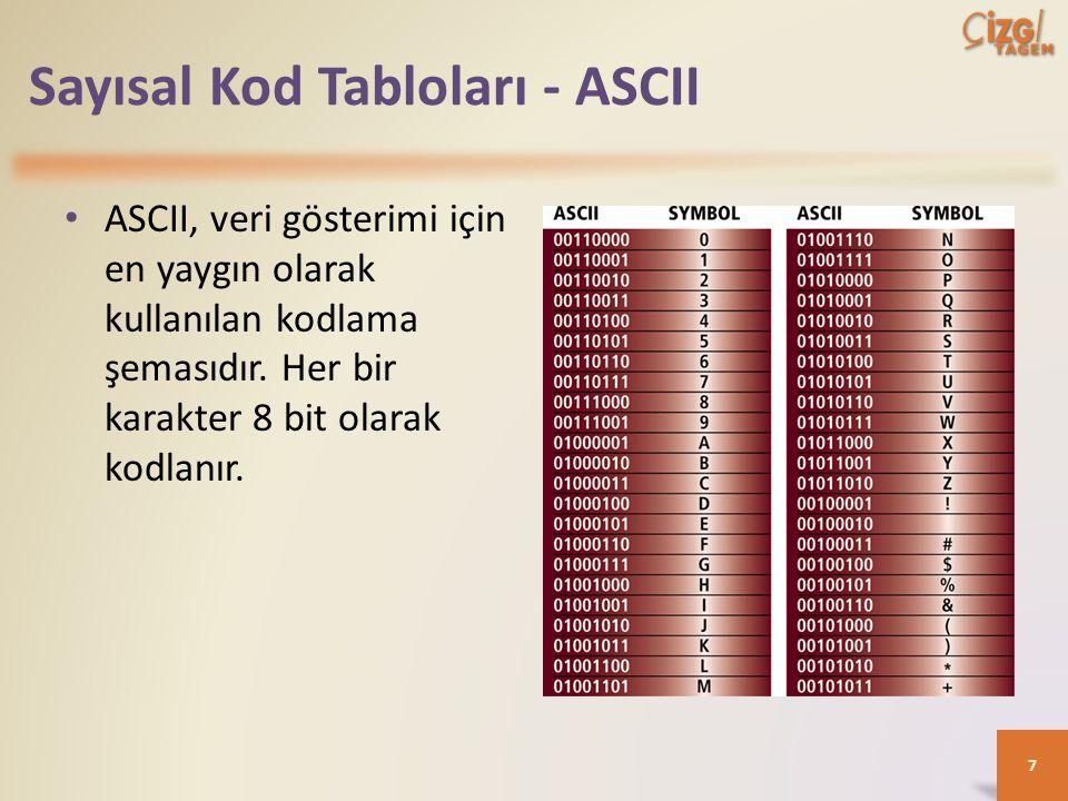 Sayısal Kod Tabloları - ASCII ASCII, veri gösterimi için en yaygın olarak kullanılan kodlama şemasıdır.