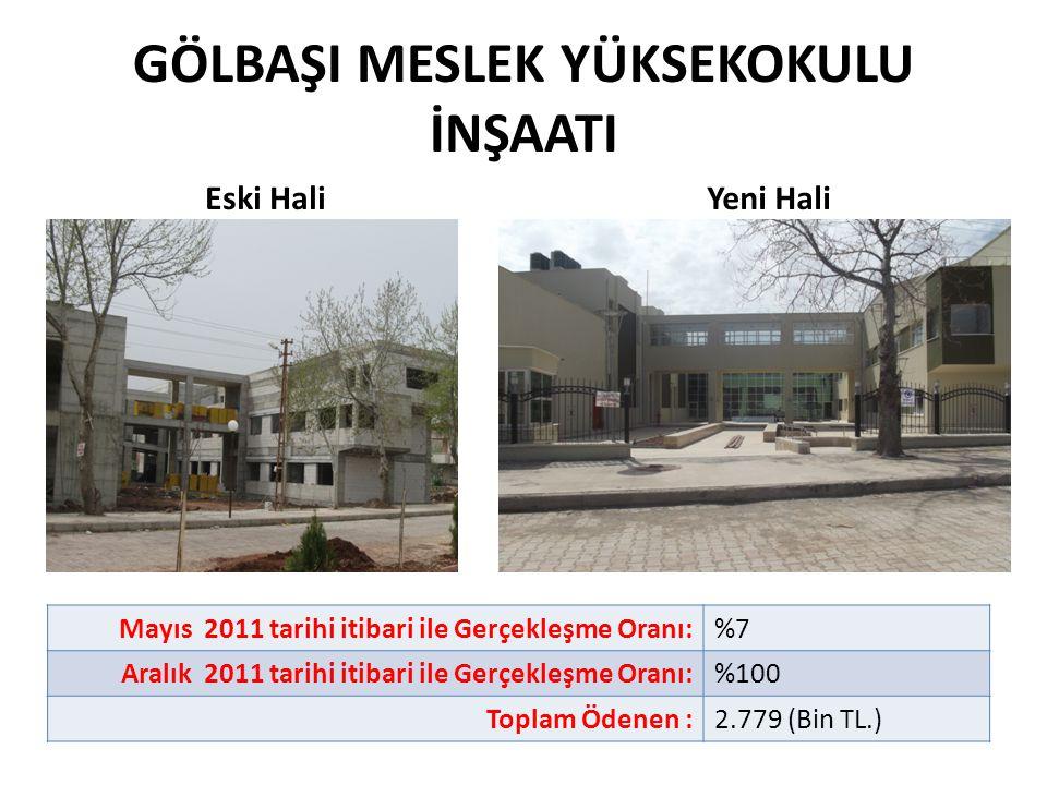 GÖLBAŞI MESLEK YÜKSEKOKULU İNŞAATI Mayıs 2011 tarihi itibari ile Gerçekleşme Oranı:%7 Aralık 2011 tarihi itibari ile Gerçekleşme Oranı:%100 Toplam Öde