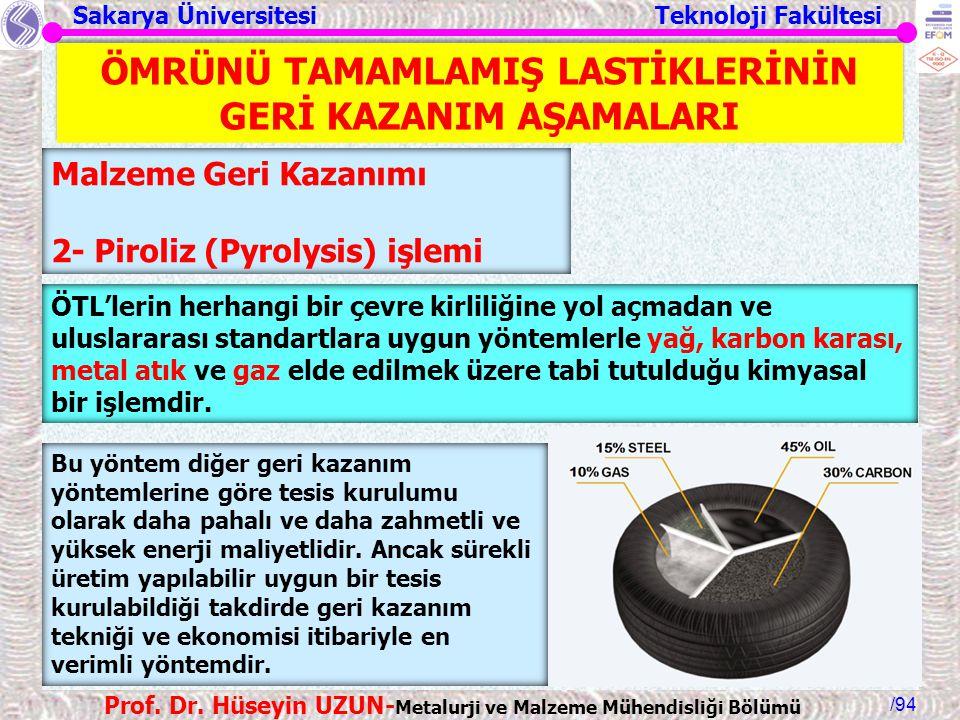 Sakarya Üniversitesi Teknoloji Fakültesi /94 Prof. Dr. Hüseyin UZUN- Metalurji ve Malzeme Mühendisliği Bölümü Malzeme Geri Kazanımı 2- Piroliz (Pyroly