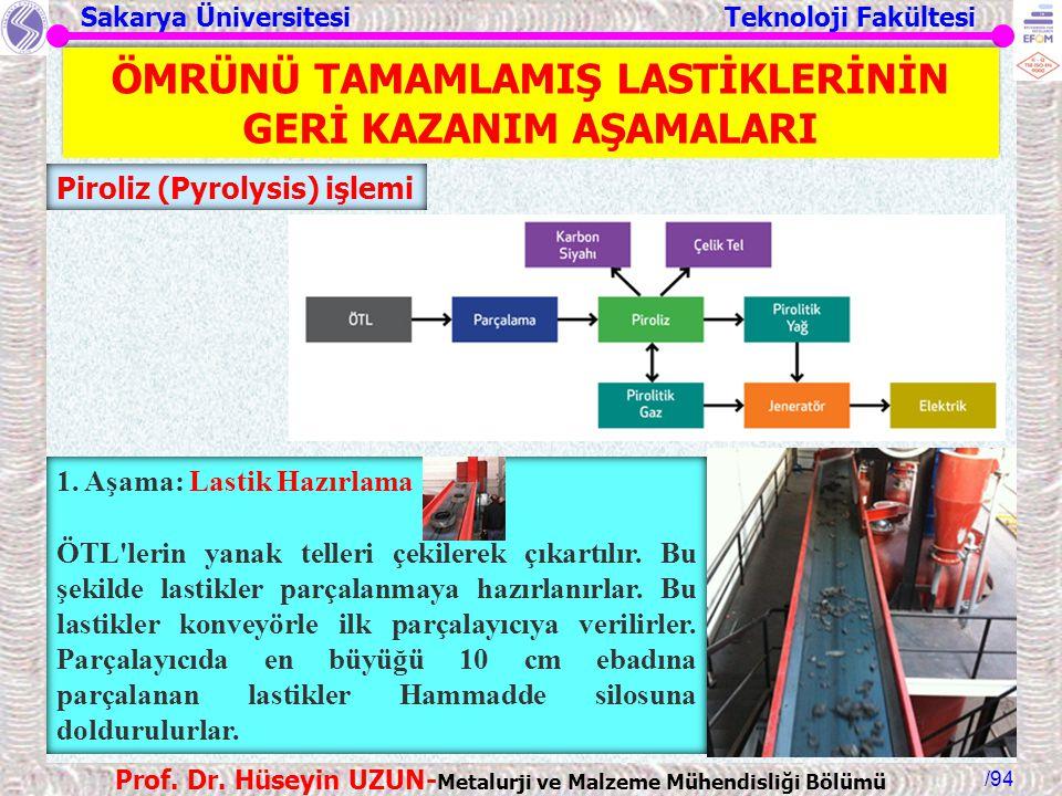 Sakarya Üniversitesi Teknoloji Fakültesi /94 Prof. Dr. Hüseyin UZUN- Metalurji ve Malzeme Mühendisliği Bölümü Piroliz (Pyrolysis) işlemi 1. Aşama: Las