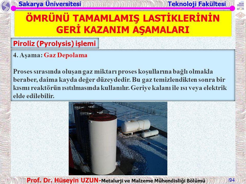Sakarya Üniversitesi Teknoloji Fakültesi /94 Prof. Dr. Hüseyin UZUN- Metalurji ve Malzeme Mühendisliği Bölümü 4. Aşama: Gaz Depolama Proses sırasında