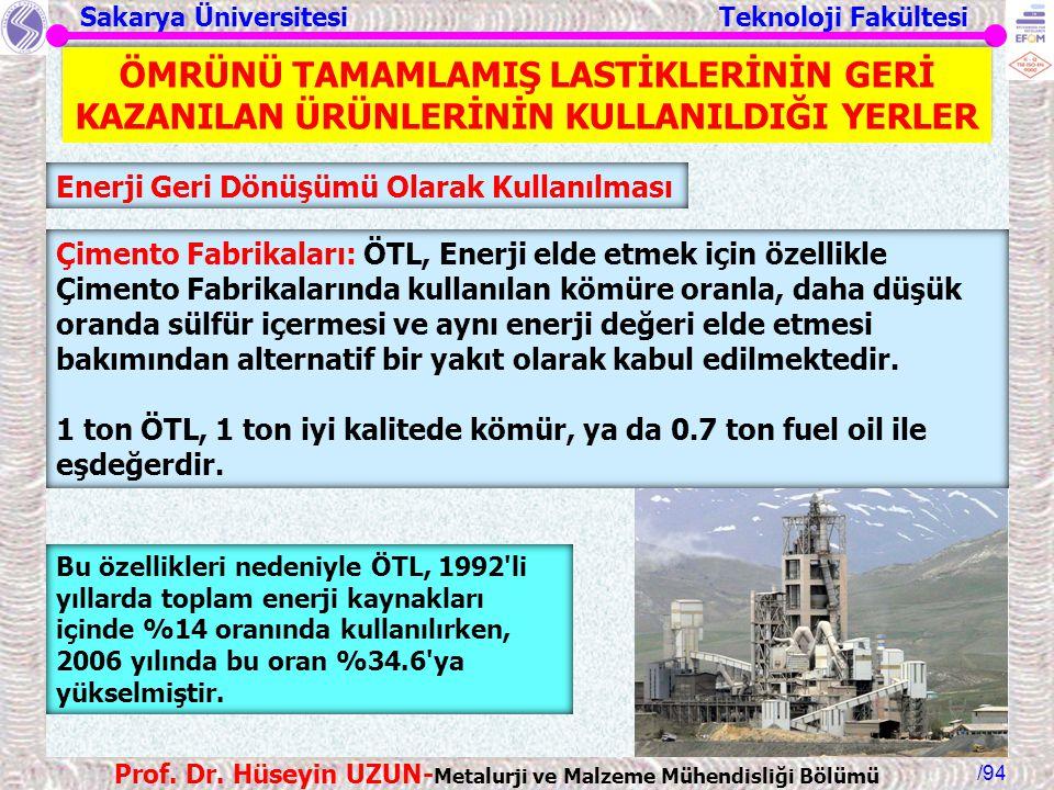 Sakarya Üniversitesi Teknoloji Fakültesi /94 Prof. Dr. Hüseyin UZUN- Metalurji ve Malzeme Mühendisliği Bölümü Enerji Geri Dönüşümü Olarak Kullanılması