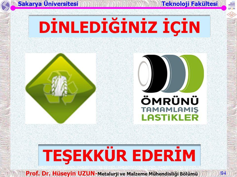Sakarya Üniversitesi Teknoloji Fakültesi /94 Prof. Dr. Hüseyin UZUN- Metalurji ve Malzeme Mühendisliği Bölümü DİNLEDİĞİNİZ İÇİN TEŞEKKÜR EDERİM