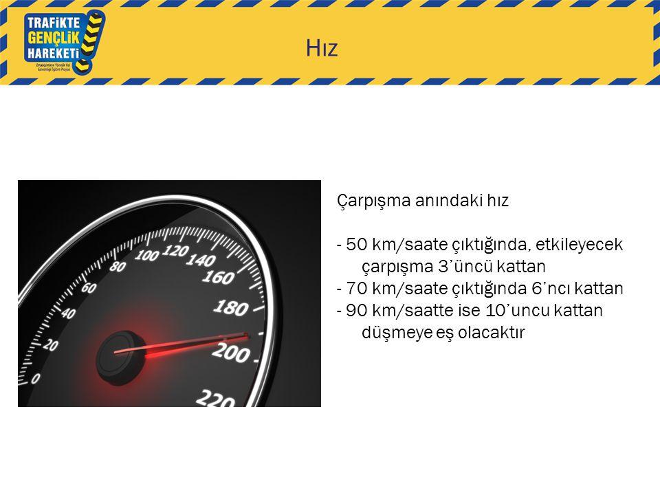 Hız Çarpışma anındaki hız - 50 km/saate çıktığında, etkileyecek çarpışma 3'üncü kattan - 70 km/saate çıktığında 6'ncı kattan - 90 km/saatte ise 10'unc