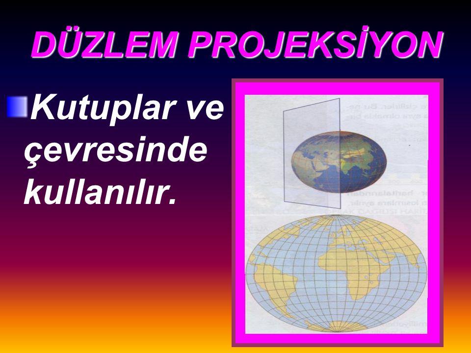 PROJEKSİYON ÇEŞİTLERİ Silindir projeksiyon. Düzlem projeksiyon. Konik projeksiyon.