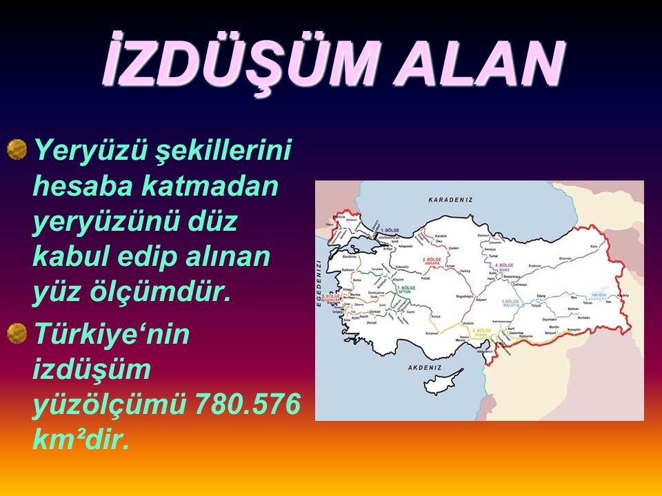 GERÇEK ALAN Bütün yeryüzü şekillerini hesaba katarak alınan yüz ölçümdür. Türkiye'nin gerçek yüzölçümü 814.000km²