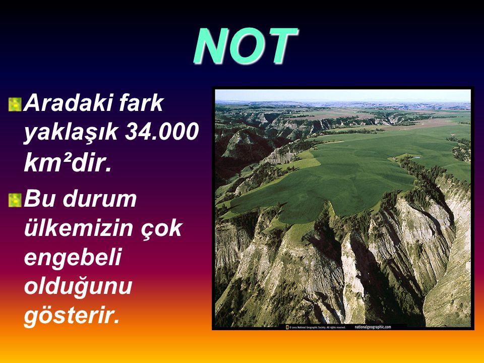 İZDÜŞÜM ALAN Yeryüzü şekillerini hesaba katmadan yeryüzünü düz kabul edip alınan yüz ölçümdür. Türkiye'nin izdüşüm yüzölçümü 780.576 km²dir.