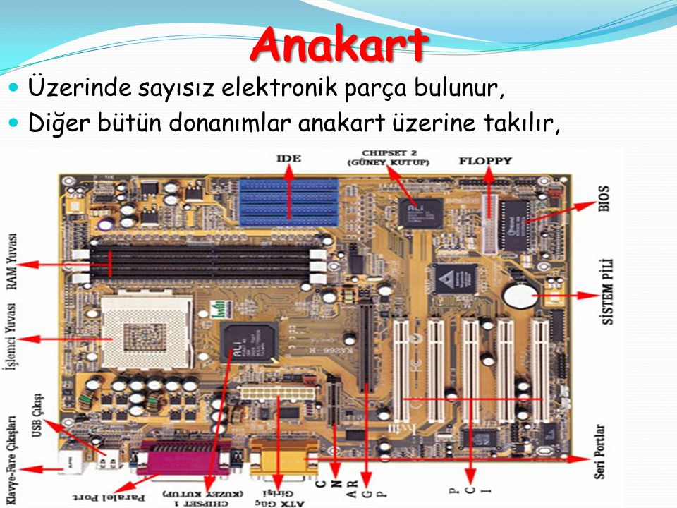 Anakart Üzerinde sayısız elektronik parça bulunur, Diğer bütün donanımlar anakart üzerine takılır,