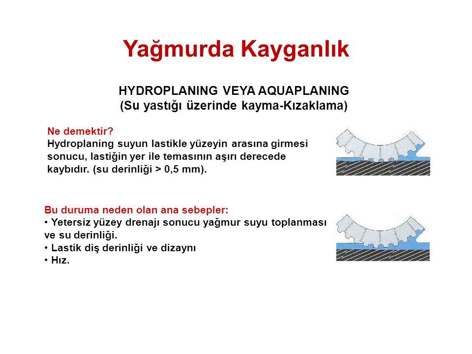 © 2000-2004 CEPA - All rights reserved. HYDROPLANING VEYA AQUAPLANING (Su yastığı üzerinde kayma-Kızaklama) Ne demektir? Hydroplaning suyun lastikle y