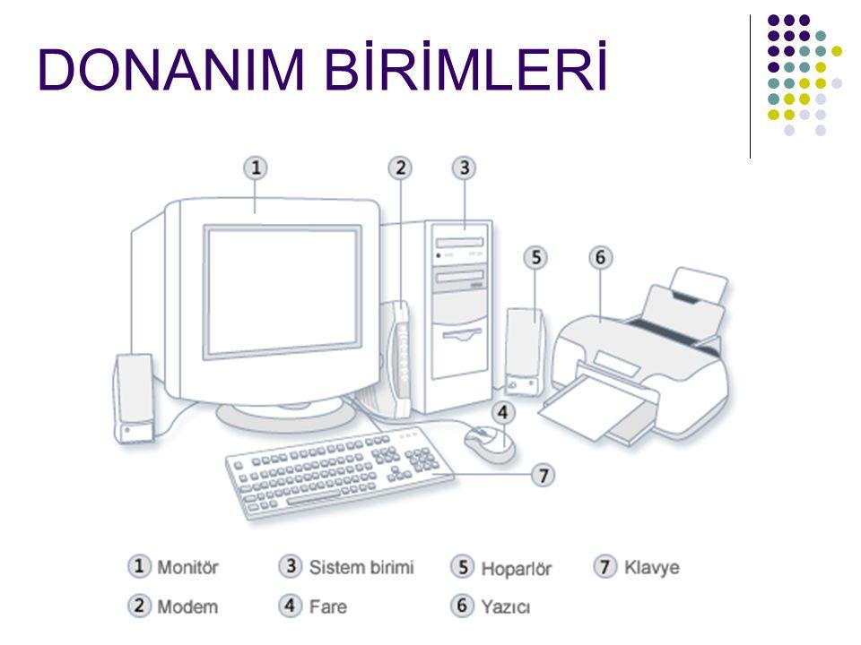 Temel Donanım Birimleri Kasa (Sistem Birimi) Ekran (Monitör) Klavye Fare Bir bilgisayarı oluşturan temel donanımlar