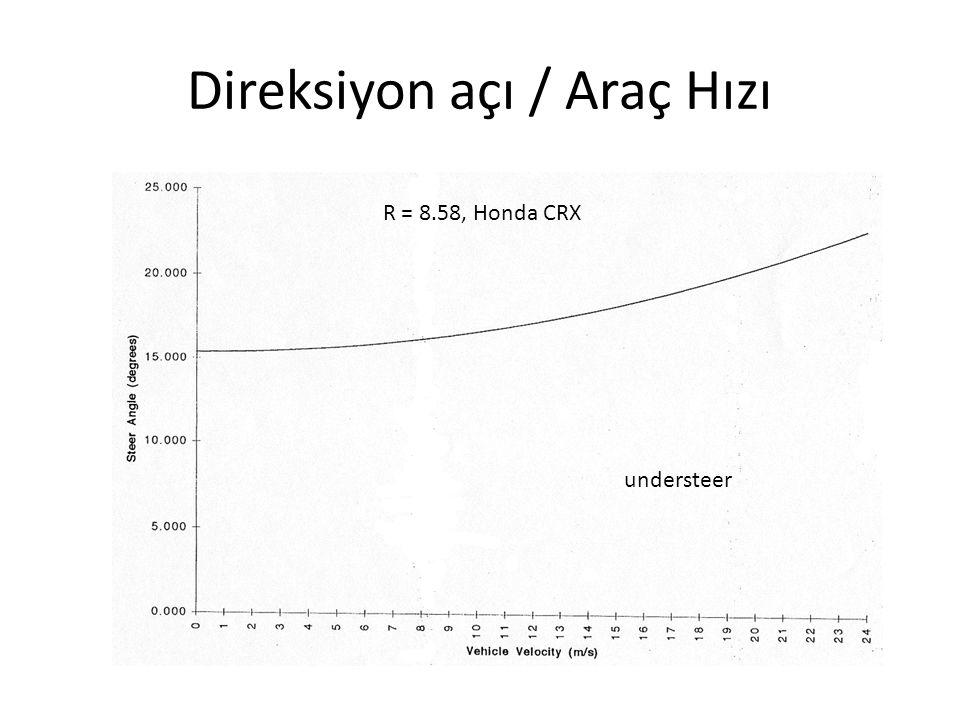 Direksiyon açı / Araç Hızı R = 8.58, Honda CRX understeer