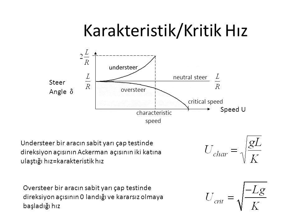 Karakteristik/Kritik Hız Steer Angle  Speed U understeer oversteer characteristic speed critical speed neutral steer Understeer bir aracın sabit yarı çap testinde direksiyon açısının Ackerman açısının iki katına ulaştığı hız=karakteristik hız Oversteer bir aracın sabit yarı çap testinde direksiyon açısının 0 landığı ve kararsız olmaya başladığı hız