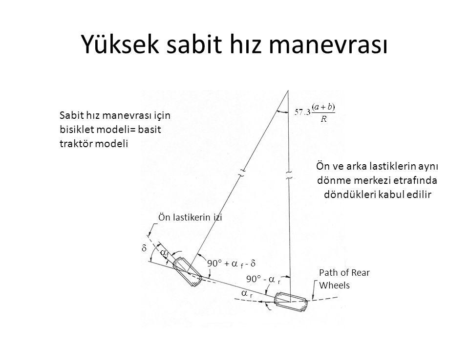 Yüksek sabit hız manevrası Ön lastikerin izi Path of Rear Wheels  r r ff  90  +  f -  90  -  r Sabit hız manevrası için bisiklet modeli= basit traktör modeli Ön ve arka lastiklerin aynı dönme merkezi etrafında döndükleri kabul edilir