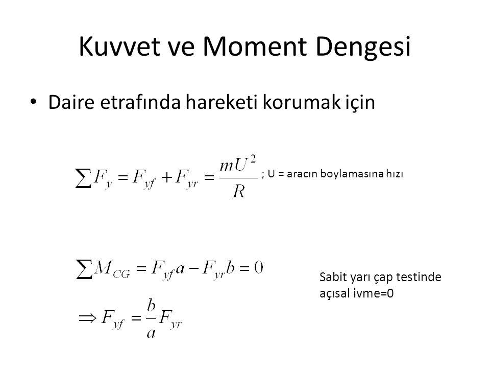 Kuvvet ve Moment Dengesi Daire etrafında hareketi korumak için ; U = aracın boylamasına hızı Sabit yarı çap testinde açısal ivme=0