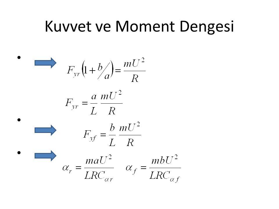 Direksiyon açısı ipli potansiyometre ile ölçülüyor.