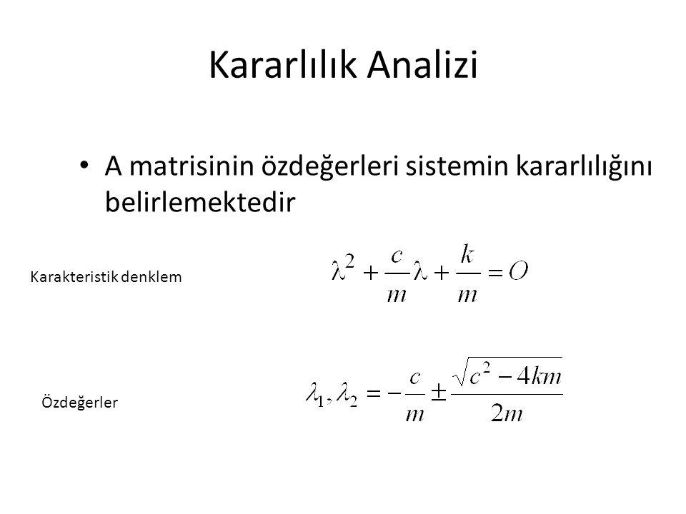 Kararlılık Analizi A matrisinin özdeğerleri sistemin kararlılığını belirlemektedir Karakteristik denklem Özdeğerler