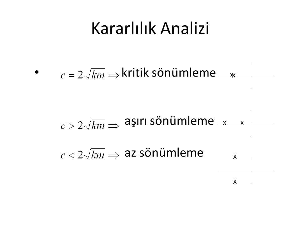 Kararlılık Analizi kritik sönümleme aşırı sönümleme az sönümleme x x xx x x