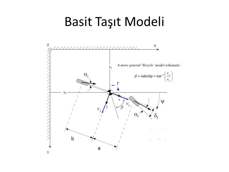 İvmeler Taşıt üzerine fikslenmiş koordinat sisteminde ivme bileşenlerinin bulunması