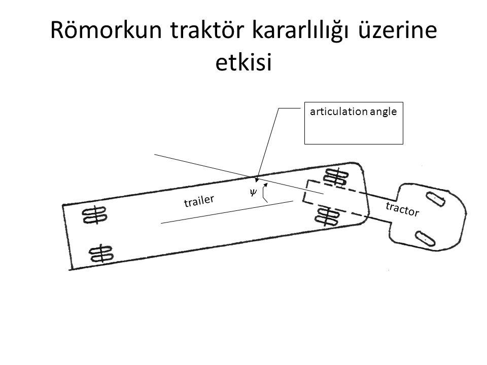 Römorkun traktör kararlılığı üzerine etkisi trailer tractor  articulation angle