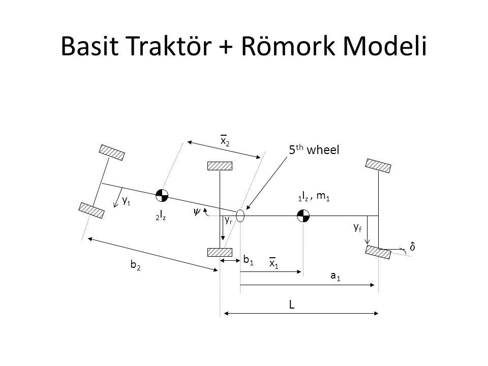 Basit Traktör + Römork Modeli b2b2 ytyt 2Iz2Iz  x2x2 _ yryr 5 th wheel 1 I z, m 1 yfyf b1b1 x1x1 _ a1a1 L 
