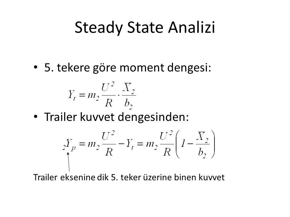 Steady State Analizi 5. tekere göre moment dengesi: Trailer kuvvet dengesinden: Trailer eksenine dik 5. teker üzerine binen kuvvet