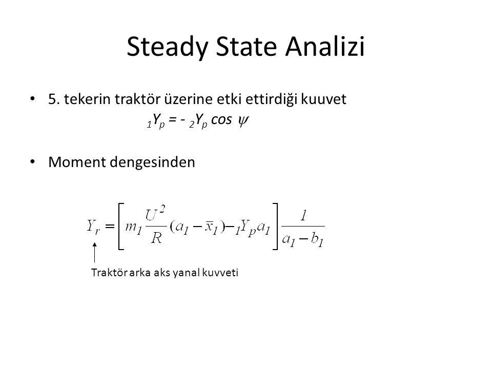Steady State Analizi 5. tekerin traktör üzerine etki ettirdiği kuuvet 1 Y p = - 2 Y p cos  Moment dengesinden Traktör arka aks yanal kuvveti