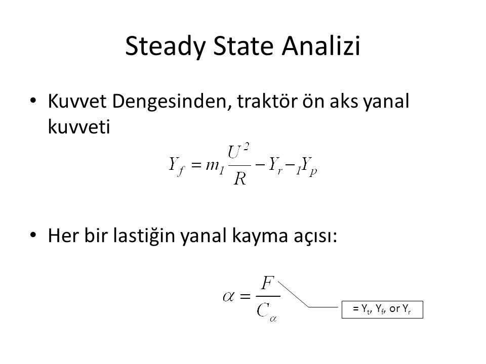 Steady State Analizi Kuvvet Dengesinden, traktör ön aks yanal kuvveti Her bir lastiğin yanal kayma açısı: = Y t, Y f, or Y r
