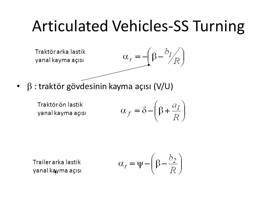 Articulated Vehicles-SS Turning  : traktör gövdesinin kayma açısı (V/U) Traktör arka lastik yanal kayma açısı Traktör ön lastik yanal kayma açısı Tra