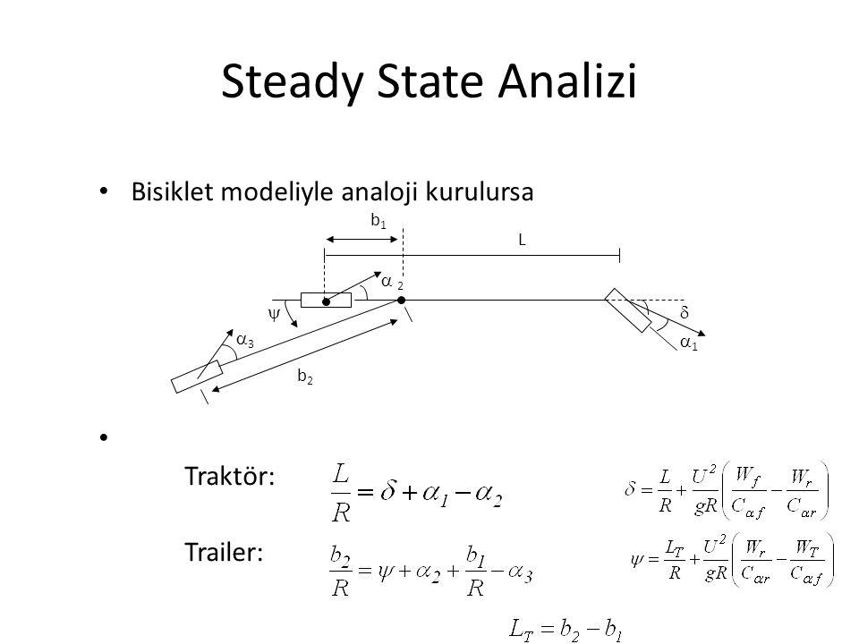Steady State Analizi Bisiklet modeliyle analoji kurulursa Traktör: Trailer:  2 2 b1b1 L  33 b2b2 11 