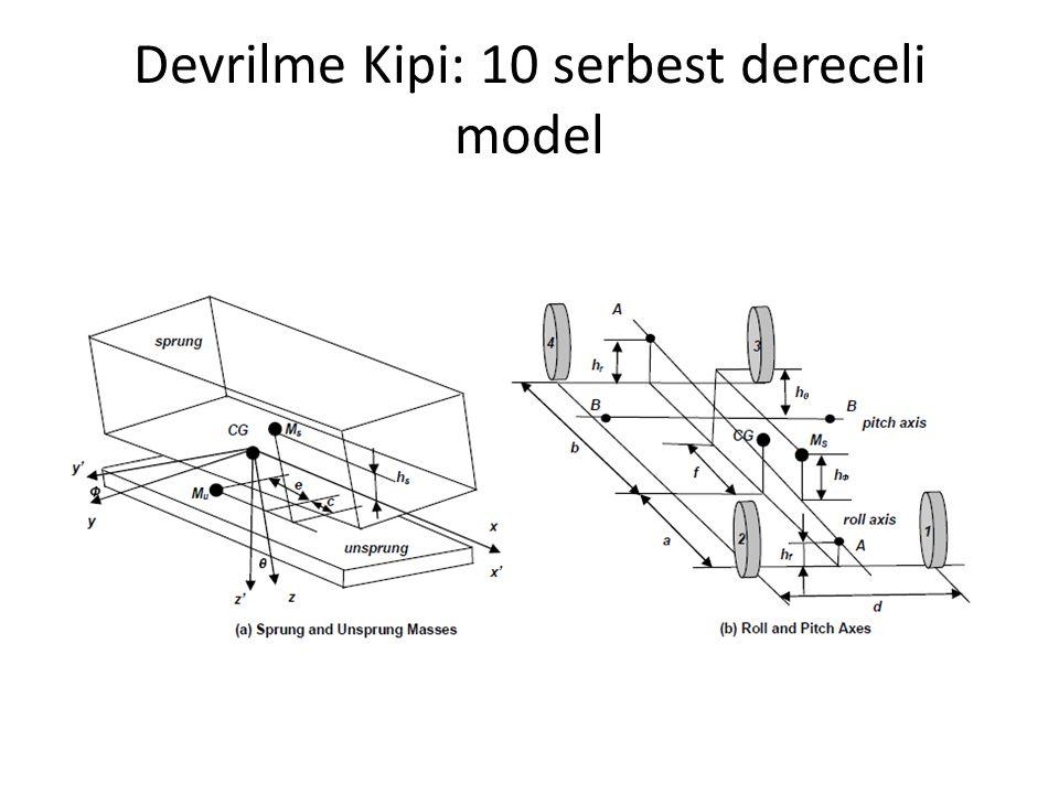 Devrilme Kipi: 10 serbest dereceli model