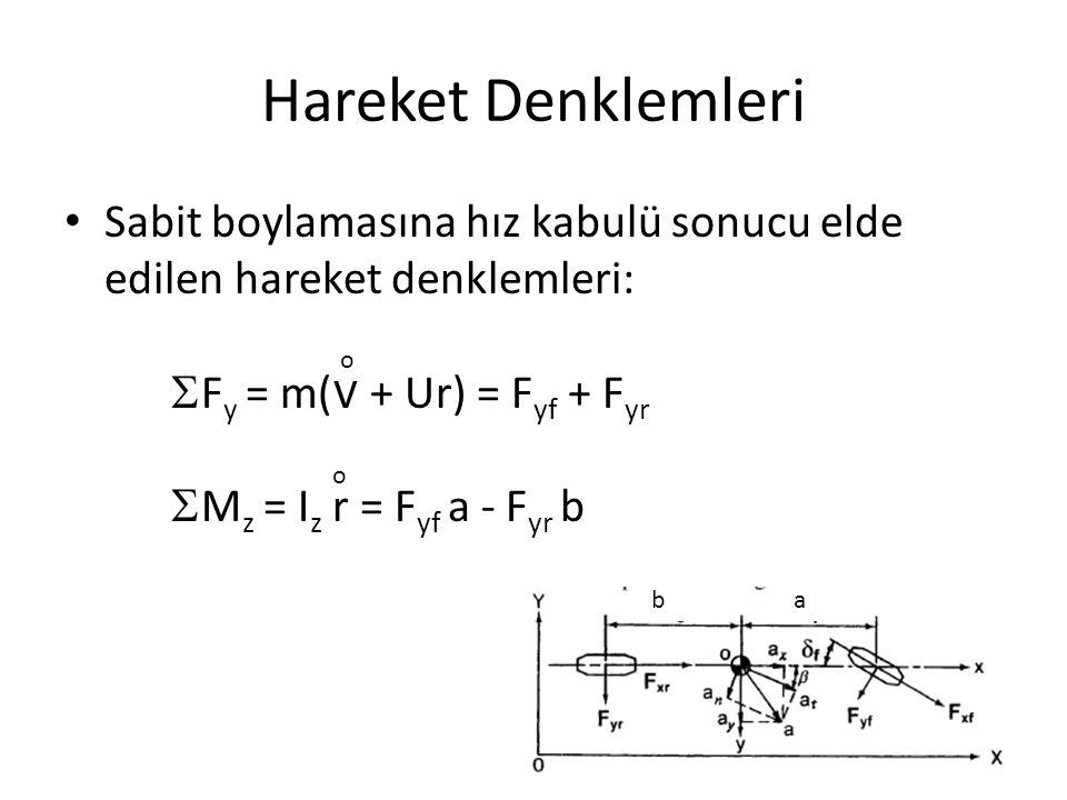 Hareket Denklemleri Sabit boylamasına hız kabulü sonucu elde edilen hareket denklemleri:  F y = m(V + Ur) = F yf + F yr  M z = I z r = F yf a - F yr