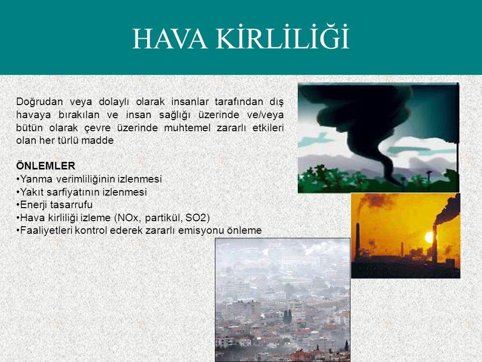 HAVA KİRLİLİĞİ Doğrudan veya dolaylı olarak insanlar tarafından dış havaya bırakılan ve insan sağlığı üzerinde ve/veya bütün olarak çevre üzerinde muh