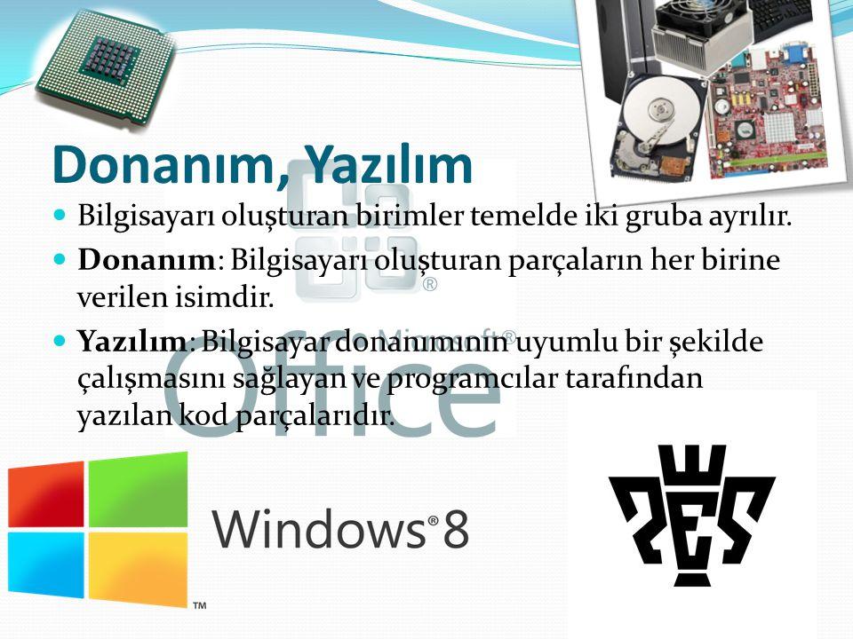 Donanım, Yazılım Bilgisayarı oluşturan birimler temelde iki gruba ayrılır. Donanım: Bilgisayarı oluşturan parçaların her birine verilen isimdir. Yazıl