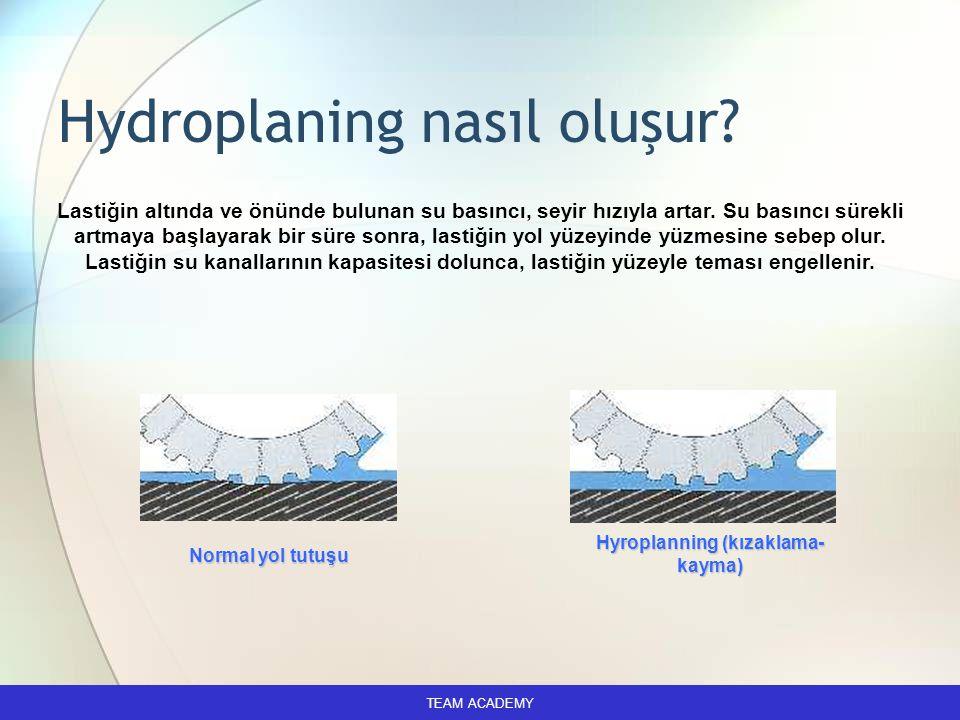 Hydroplaning nasıl oluşur? Lastiğin altında ve önünde bulunan su basıncı, seyir hızıyla artar. Su basıncı sürekli artmaya başlayarak bir süre sonra, l