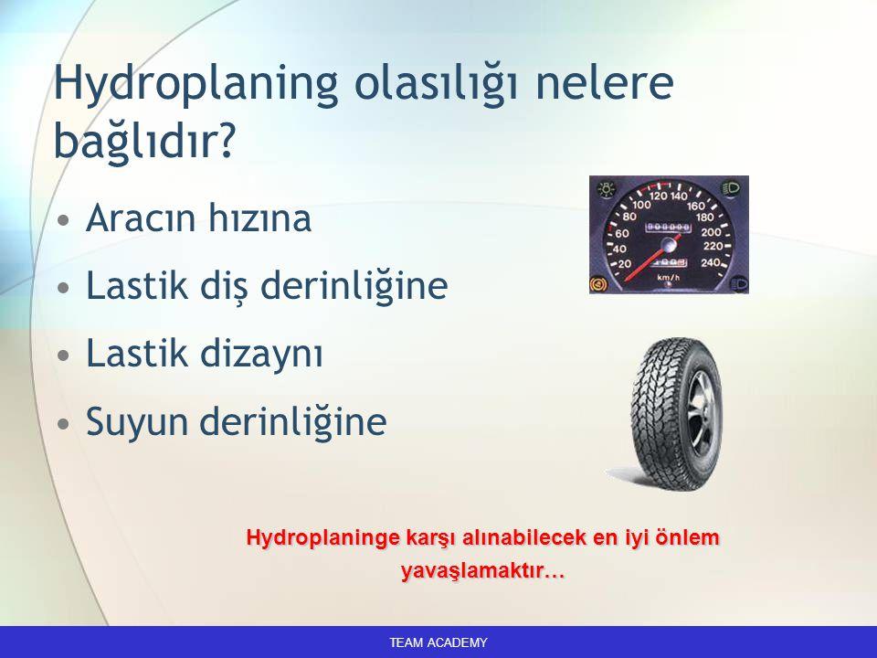 Hydroplaning olasılığı nelere bağlıdır? Aracın hızına Lastik diş derinliğine Lastik dizaynı Suyun derinliğine Hydroplaninge karşı alınabilecek en iyi