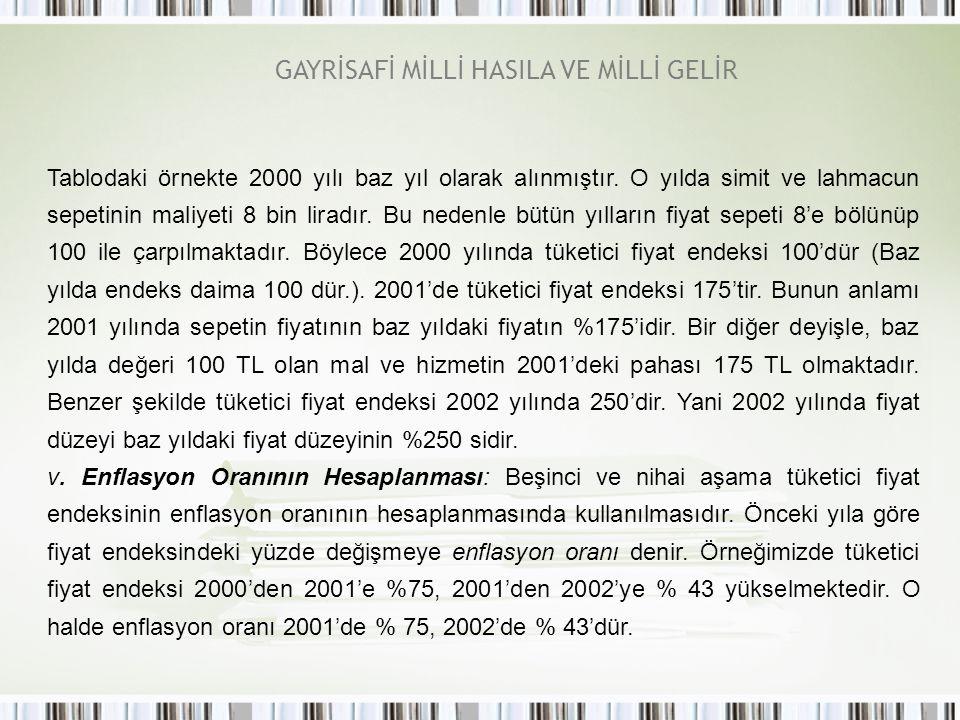 Tablodaki örnekte 2000 yılı baz yıl olarak alınmıştır. O yılda simit ve lahmacun sepetinin maliyeti 8 bin liradır. Bu nedenle bütün yılların fiyat sep