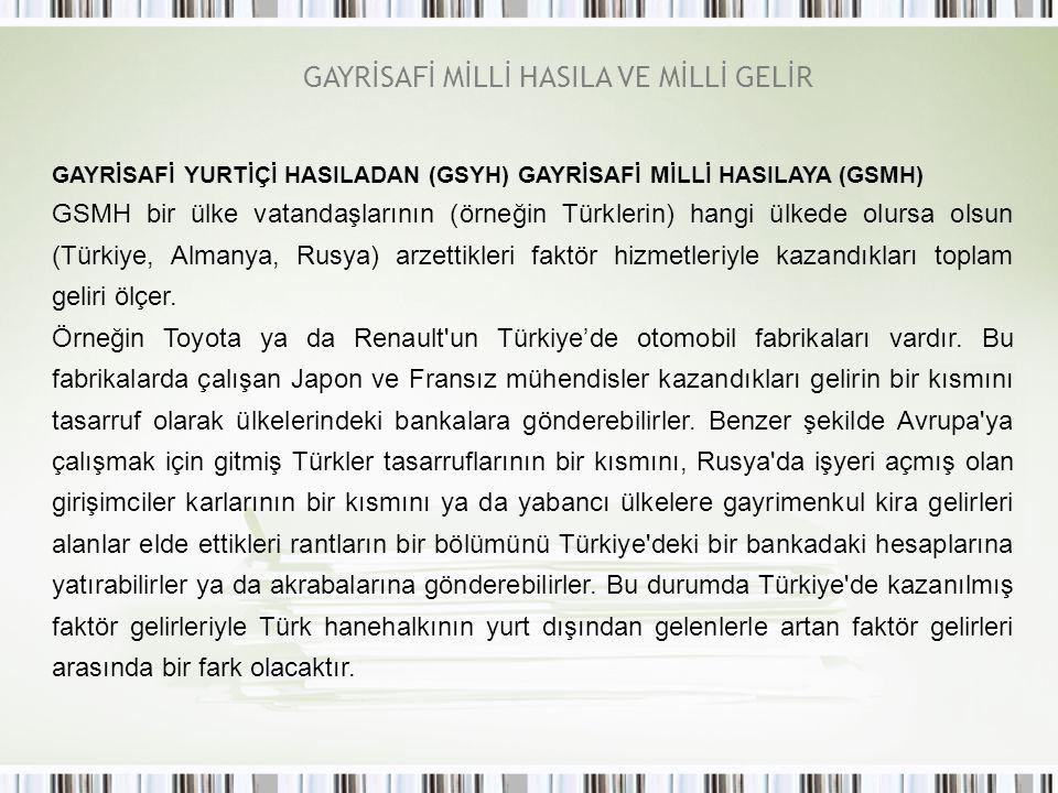 GAYRİSAFİ YURTİÇİ HASILADAN (GSYH) GAYRİSAFİ MİLLİ HASILAYA (GSMH) GSMH bir ülke vatandaşlarının (örneğin Türklerin) hangi ülkede olursa olsun (Türkiy