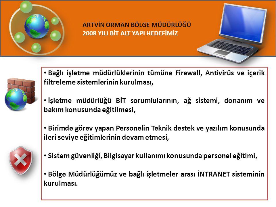 ARTVİN ORMAN BÖLGE MÜDÜRLÜĞÜ 2008 YILI BİT ALT YAPI HEDEFİMİZ Bağlı işletme müdürlüklerinin tümüne Firewall, Antivirüs ve içerik filtreleme sistemleri