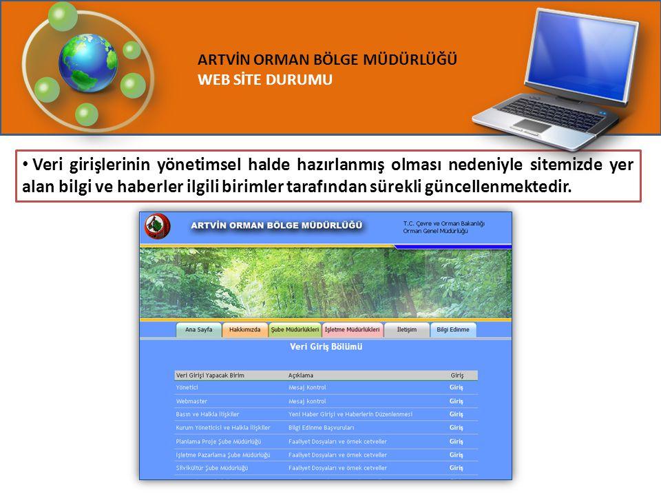 ARTVİN ORMAN BÖLGE MÜDÜRLÜĞÜ WEB SİTE DURUMU Veri girişlerinin yönetimsel halde hazırlanmış olması nedeniyle sitemizde yer alan bilgi ve haberler ilgi