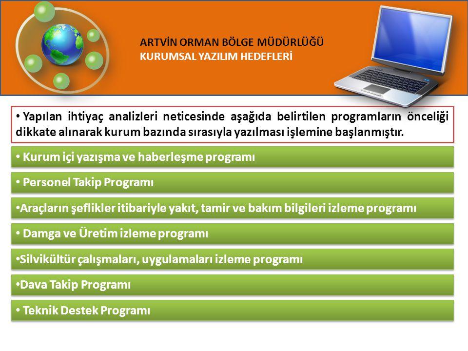 ARTVİN ORMAN BÖLGE MÜDÜRLÜĞÜ KURUMSAL YAZILIM HEDEFLERİ Yapılan ihtiyaç analizleri neticesinde aşağıda belirtilen programların önceliği dikkate alınar