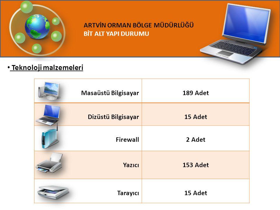 ARTVİN ORMAN BÖLGE MÜDÜRLÜĞÜ BİT ALT YAPI DURUMU Teknoloji malzemeleri Masaüstü Bilgisayar189 Adet Dizüstü Bilgisayar15 Adet Firewall2 Adet Yazıcı 153 Adet Tarayıcı15 Adet