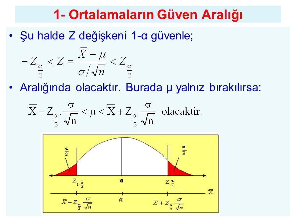 1- Ortalamaların Güven Aralığı Şu halde Z değişkeni 1-α güvenle; Aralığında olacaktır. Burada µ yalnız bırakılırsa: