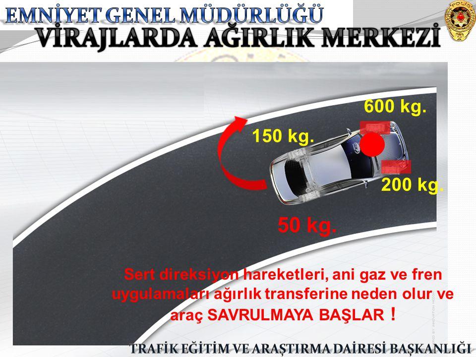 600 kg. 200 kg. 50 kg. 150 kg. Sert direksiyon hareketleri, ani gaz ve fren uygulamaları ağırlık transferine neden olur ve araç SAVRULMAYA BAŞLAR !