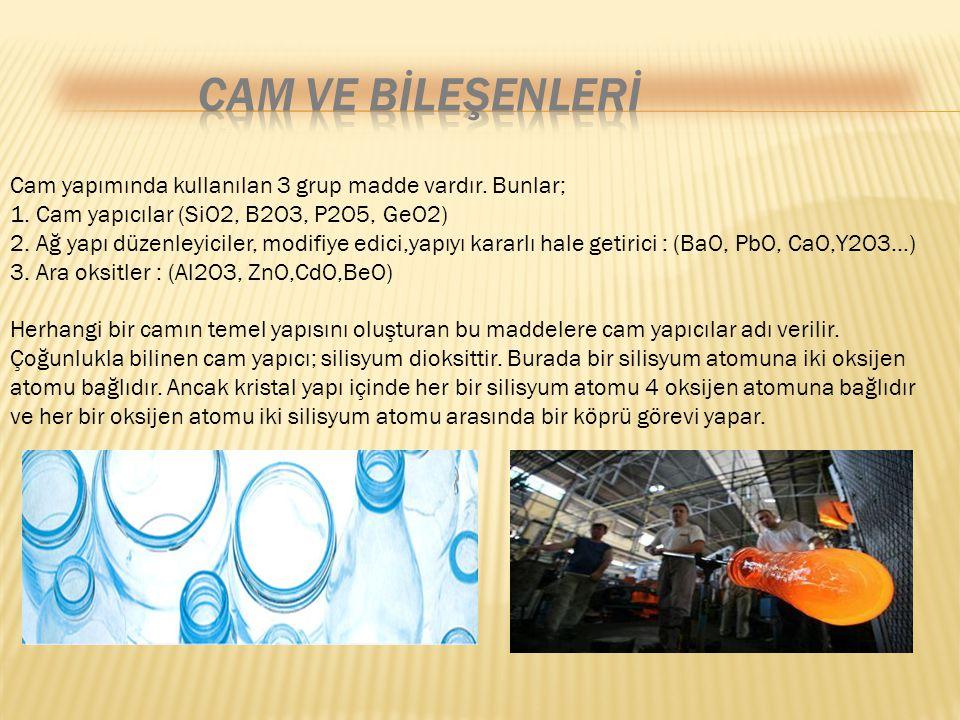 Cam yapımında kullanılan 3 grup madde vardır. Bunlar; 1. Cam yapıcılar (SiO2, B2O3, P2O5, GeO2) 2. Ağ yapı düzenleyiciler, modifiye edici,yapıyı karar