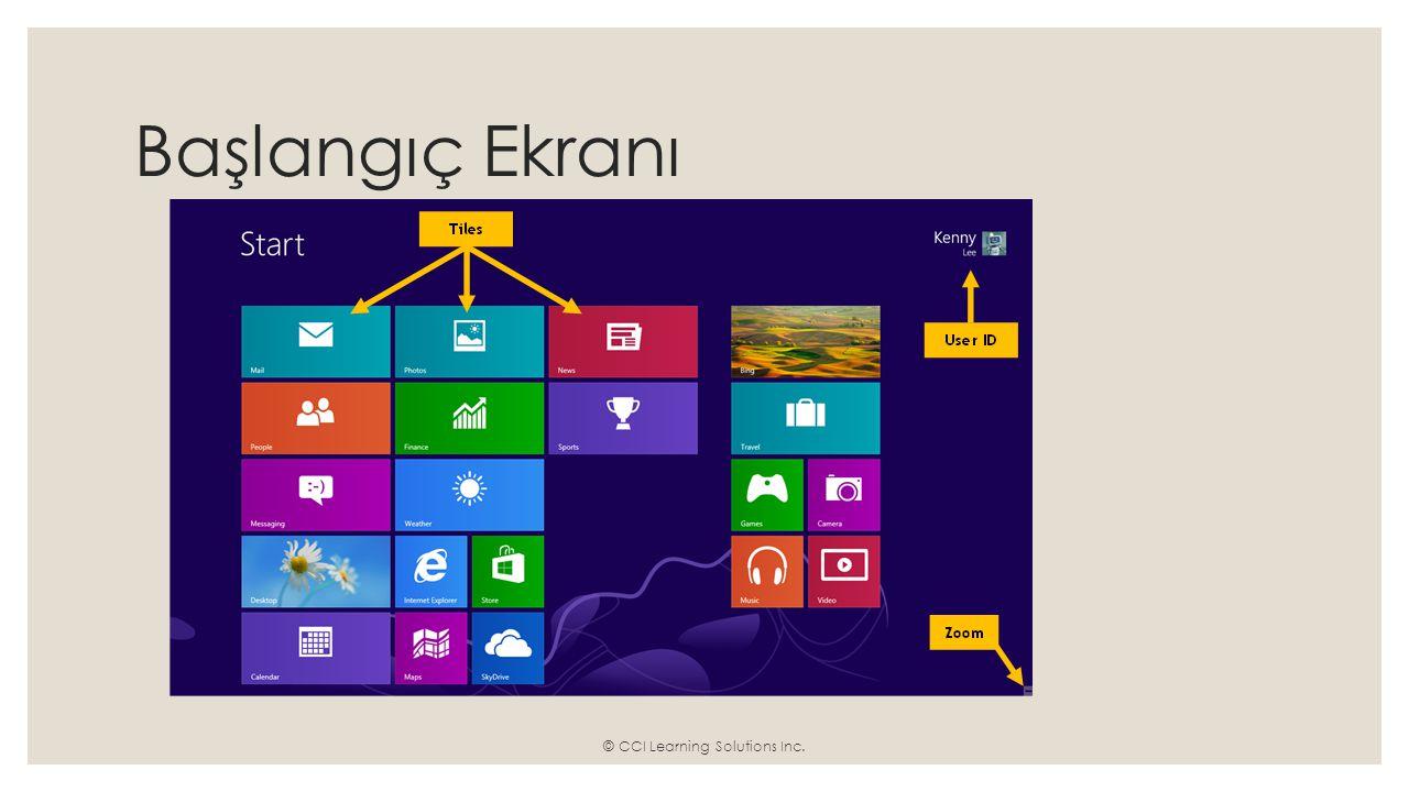Klavye ◦ Başlangıç Ekranı ◦ İşlemi iptal Et ◦ Bir sonraki diyalog penceresine geçiş © CCI Learning Solutions Inc.