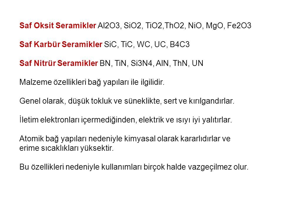 Saf Oksit Seramikler Al2O3, SiO2, TiO2,ThO2, NiO, MgO, Fe2O3 Saf Karbür Seramikler SiC, TiC, WC, UC, B4C3 Saf Nitrür Seramikler BN, TiN, Si3N4, AlN, T