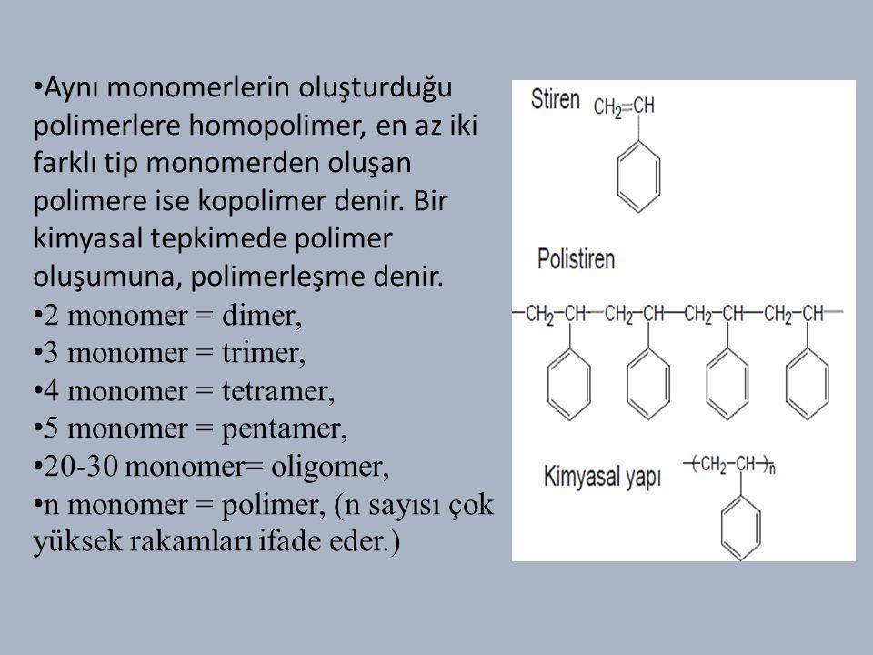 Aynı monomerlerin oluşturduğu polimerlere homopolimer, en az iki farklı tip monomerden oluşan polimere ise kopolimer denir.